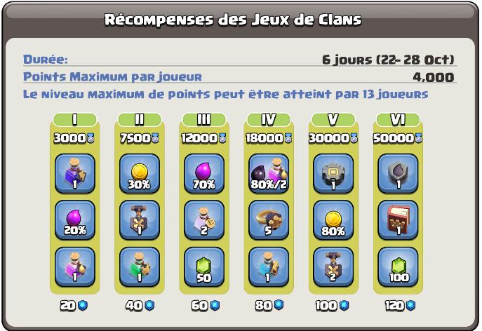 Jeux De Clans Du 22 Au 28 Octobre Clash Of Clans France