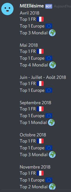 TOP-FR_historique.jpg